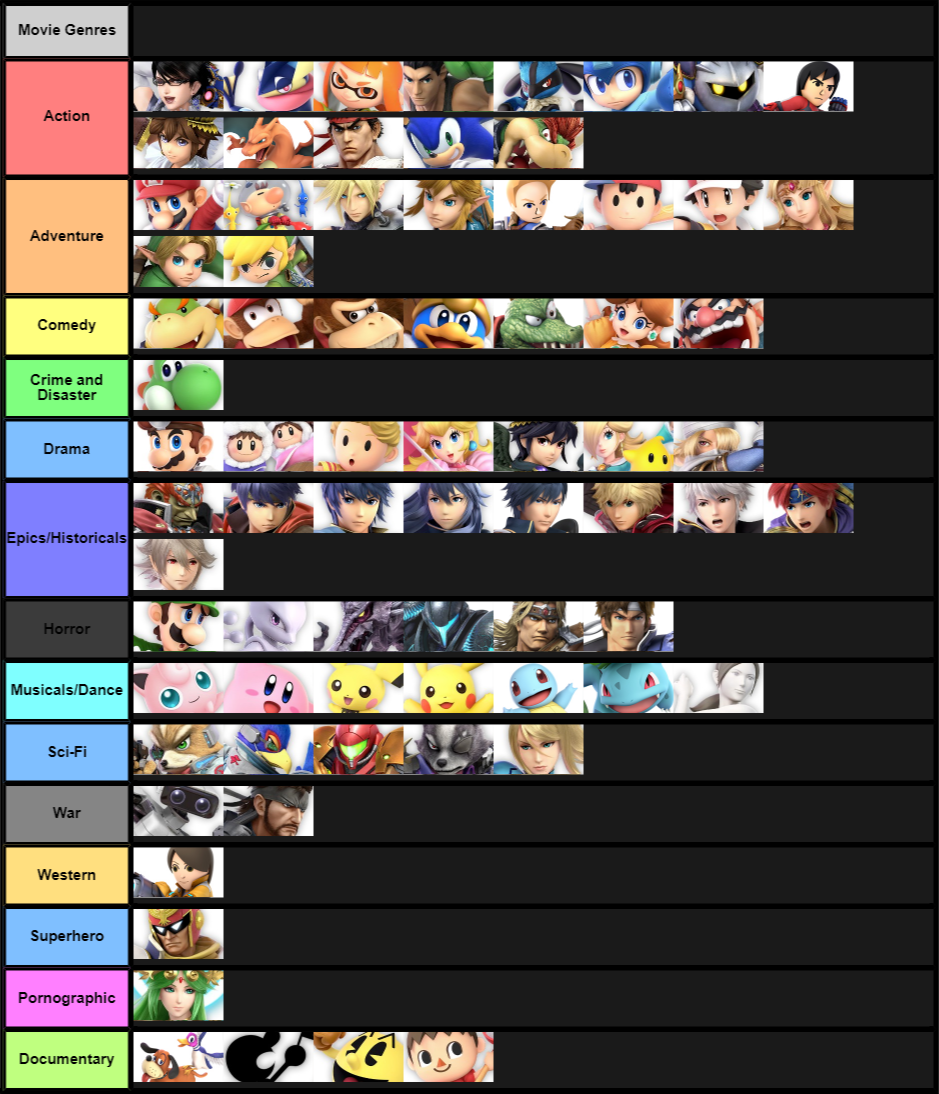Movie Genres Tier List Edition Smash Ultimate Tier Lists Smash Bros Funny Super Smash Bros Super Smash Brothers