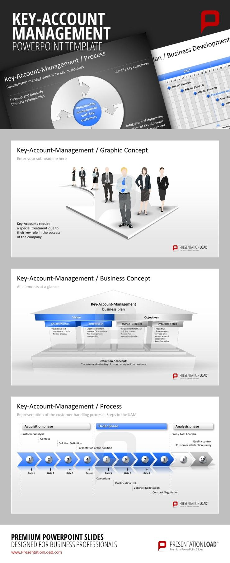 Key-Account Management templates for your next ppt presentation ...