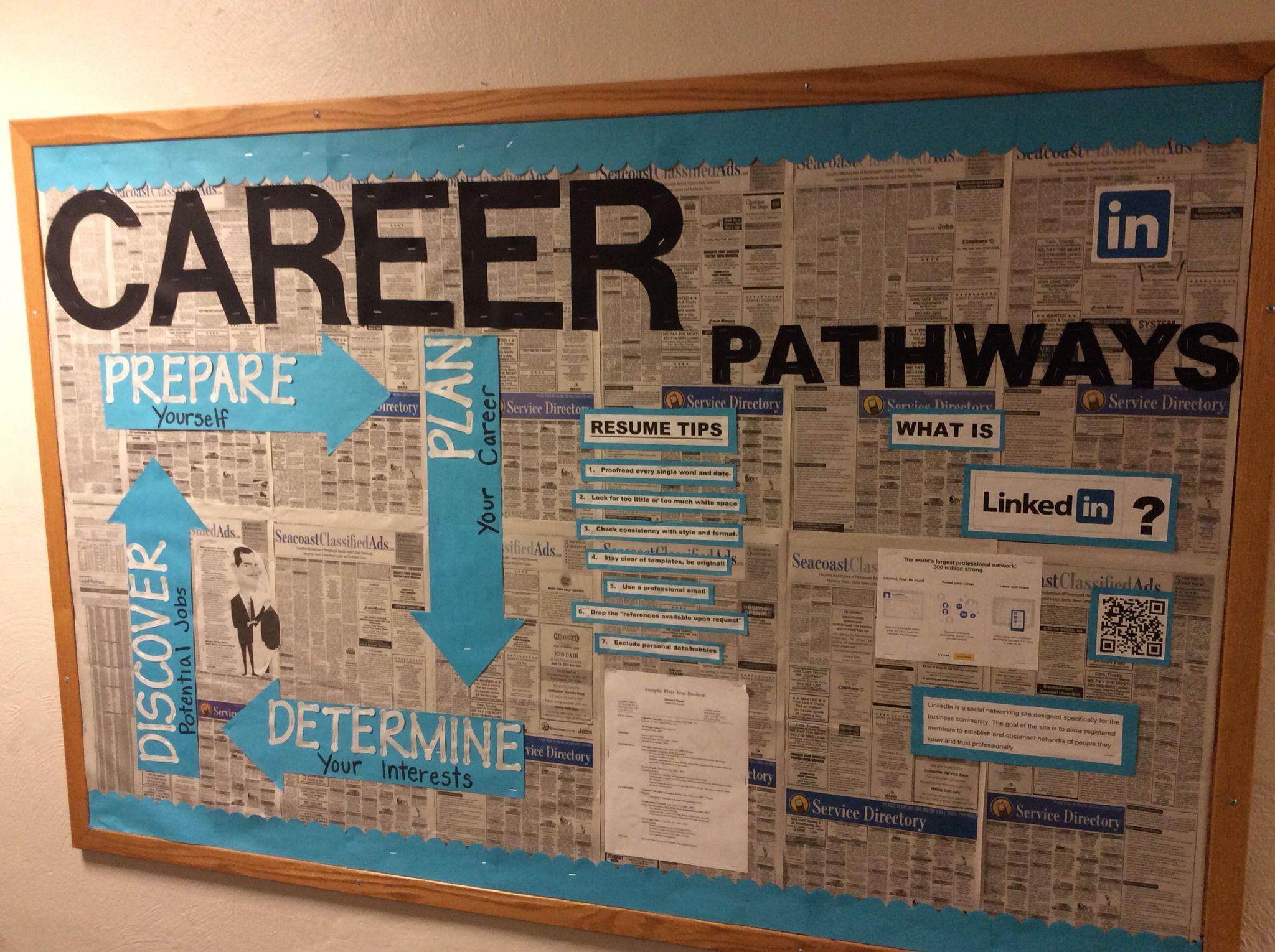 Career planning bulletin board school counseling