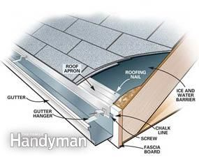 Install strong, sleek-looking gutters