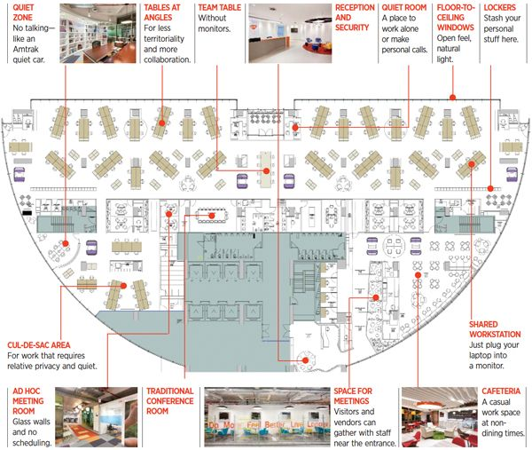 Hold Up A Deskless Office Office Layout Plan Office Floor