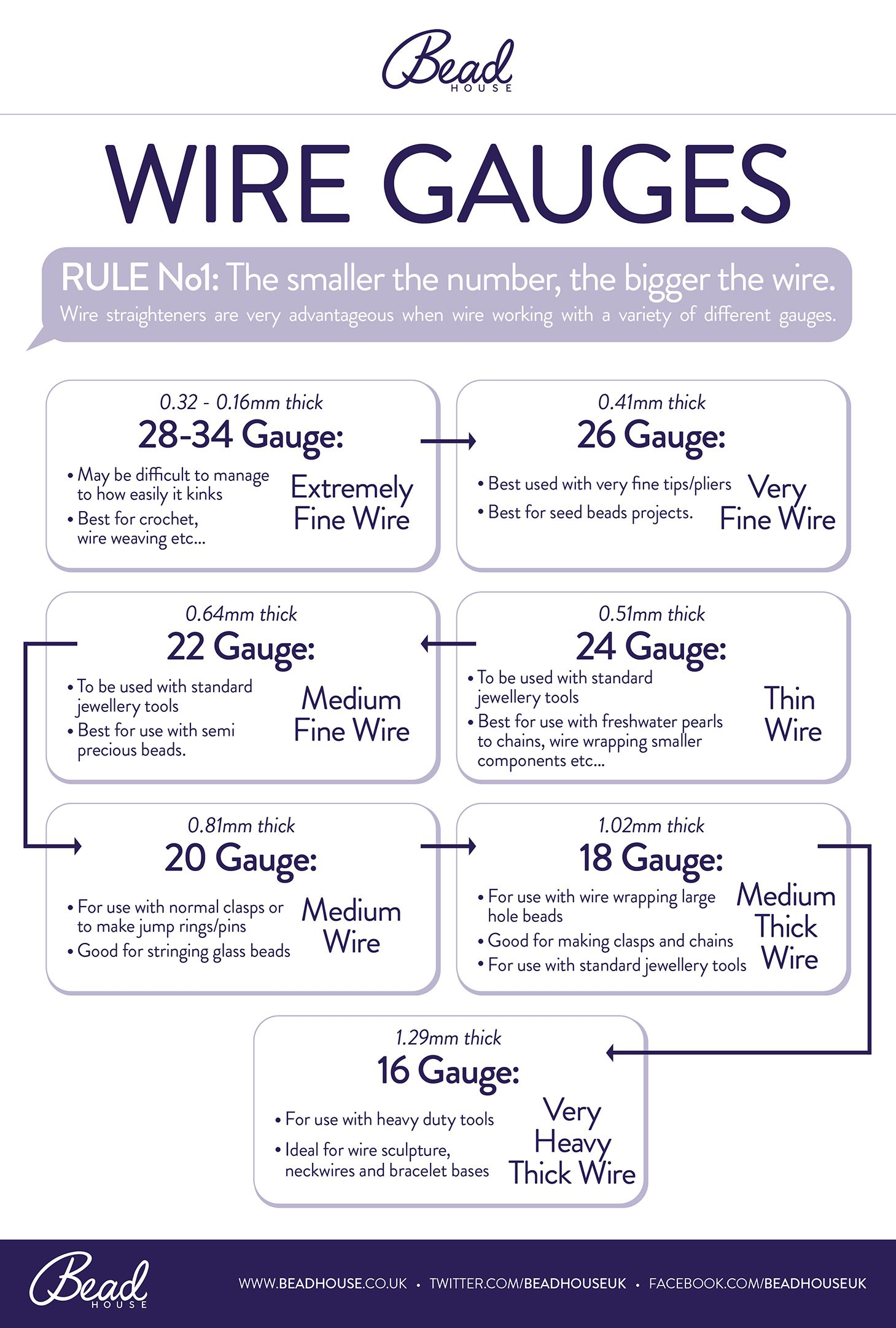 Guide to Wire Gauges Infographic by Bead House | jewelry | Pinterest ...