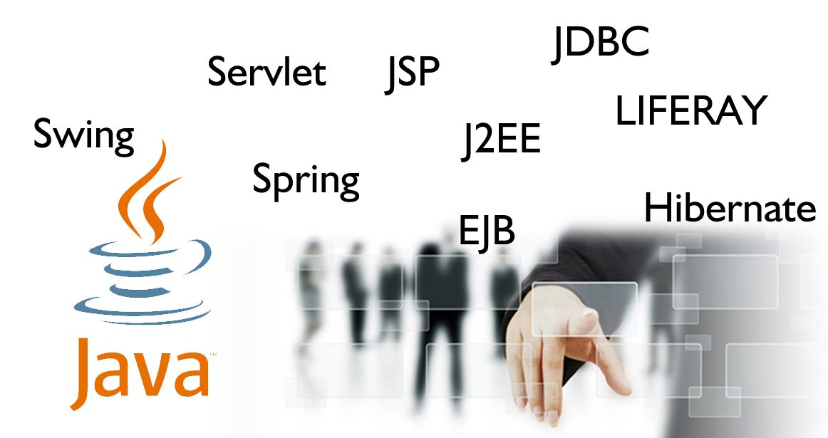 StellenInfotech, a leading #Java Application Development company