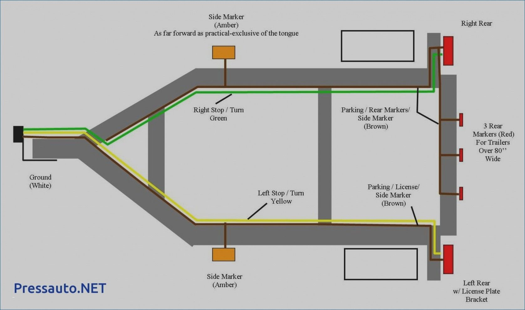 7 Wire Trailer Plug Diagram Unique Awesome Semi Trailer Wiring Trailer Light Wiring Utility Trailer Light Trailer