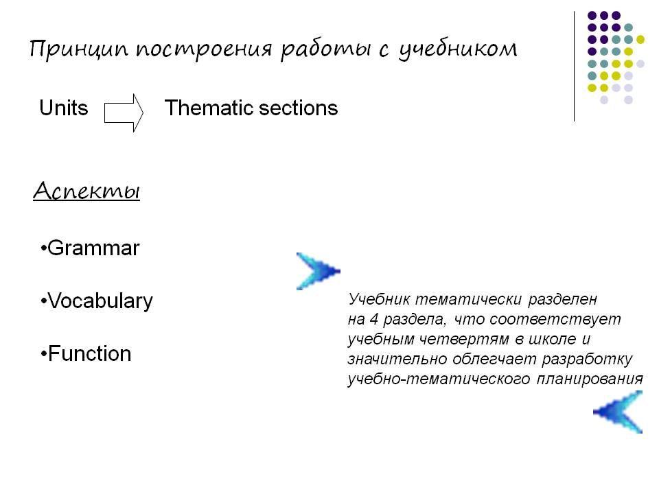 Spotlight 11 Решебник Переводы Текстов Grammar Reference Section