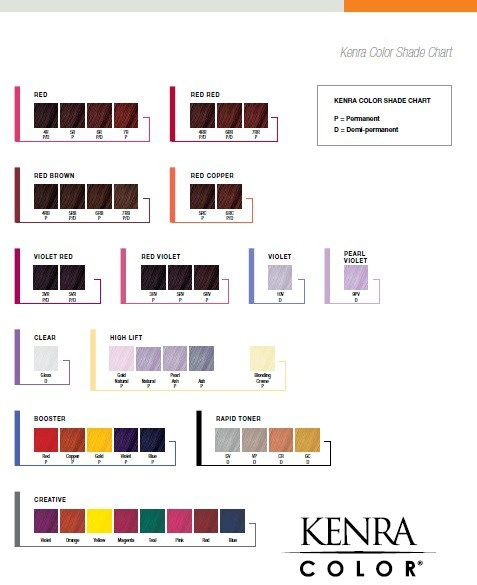 Kenra Color Shade Chart Hair Swatches Cut And