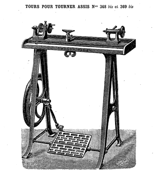 Tiersot & C. catalog 1865 in 2019 tools, Wood