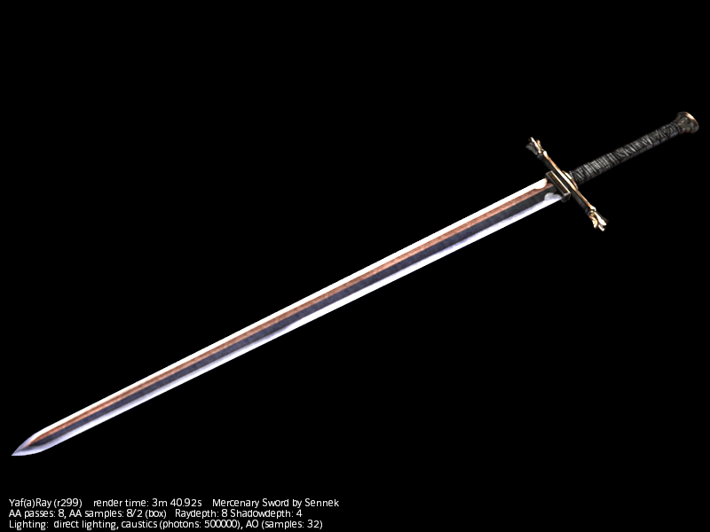 Pin On Blades