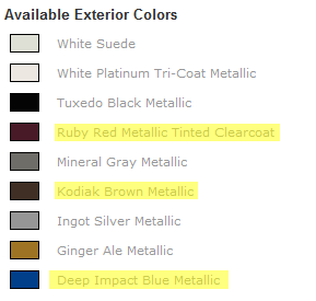 Edge Exterior Color Options New Choices Highlighted Chart By Cars Com