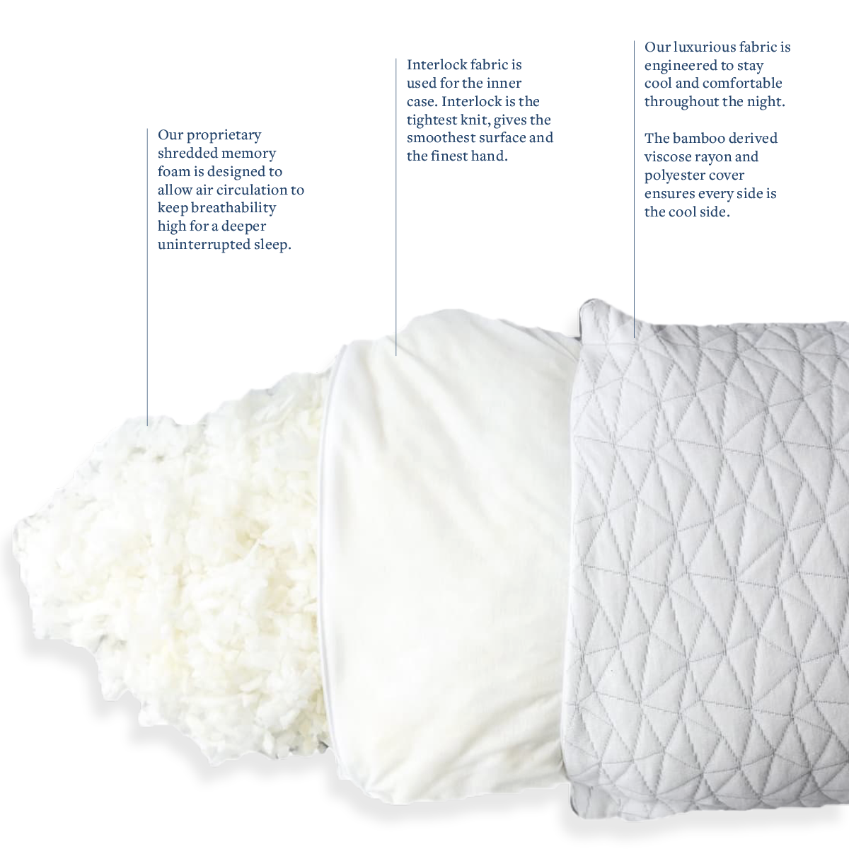 Firm Memory Foam Pillow The Original Finds Pillows Memory Foam Home Goods