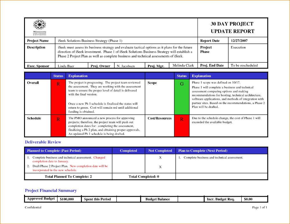 Weekly Status Report Template Powerpoint Schedule Project Cel Free
