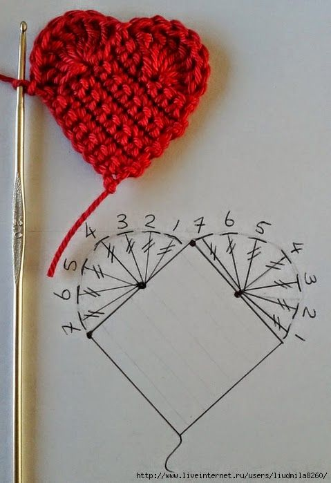Paso a paso de corazones al crochet: idea para regalar | Todo ...