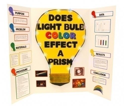 Make A Science Fair Project Poster Ideas Light Bulb Colors