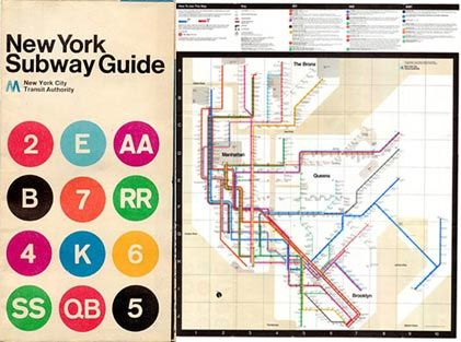 Nyc Subway Map Massimo Vignelli.New York Subway Guide New York City Nyc Subway Map Subway Map