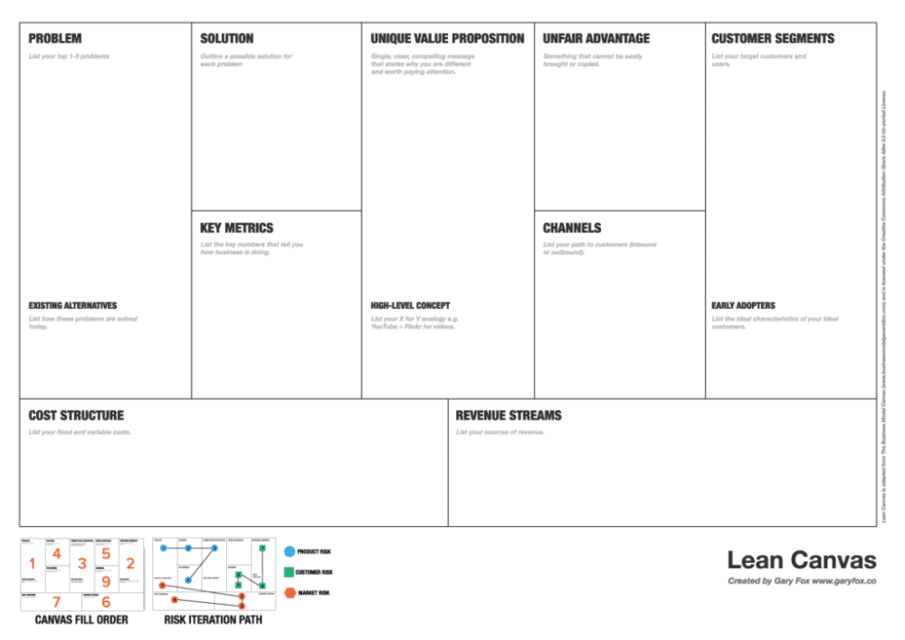 continuous improvement kaizen format Google Search in