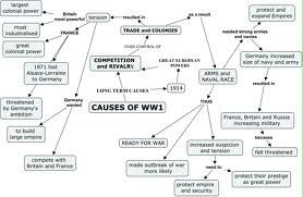 Cause Of World War 1 Expository Essay Wwi Maps The First