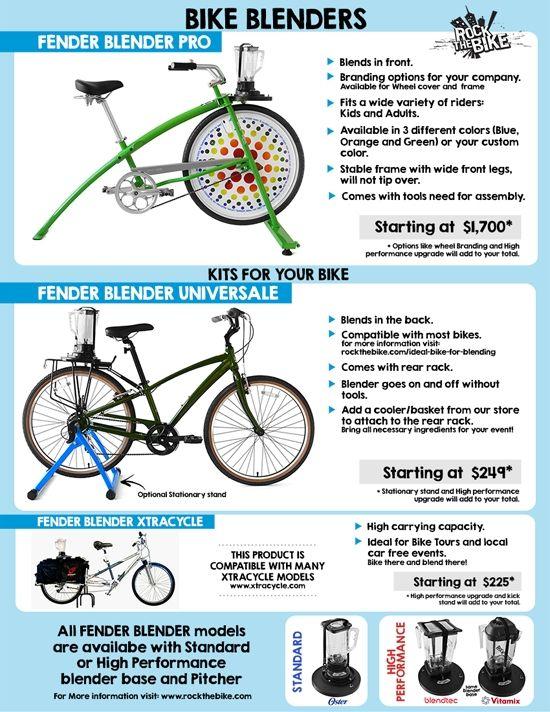 Fender Blender Bike Blenders From Blender Bike Alternative Energy