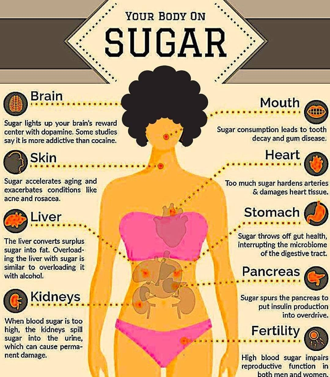 cutting sugar out of diet benefits