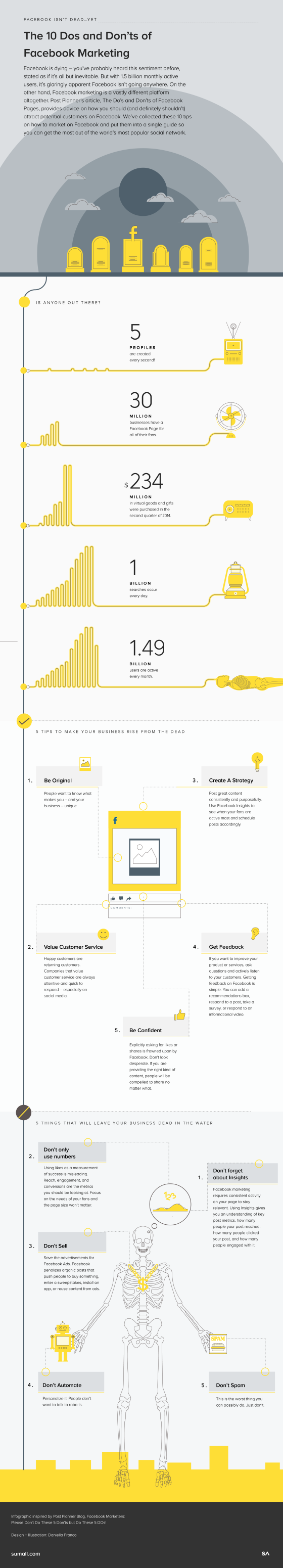 FaceBook no está muerta ... todavía #infografia