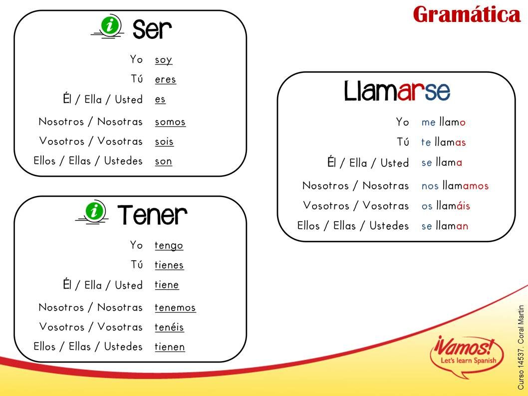 Ser Estar Llamarse Langue Etrangere Espagnol Apprendre Une Langue