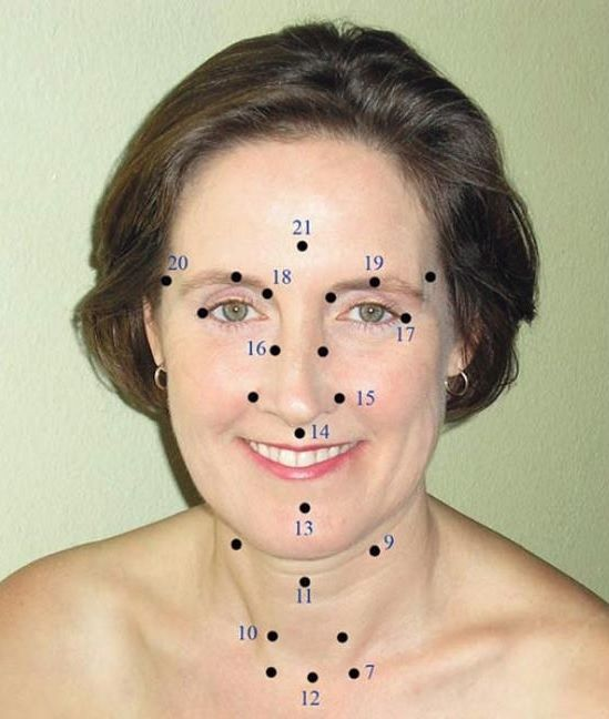 Facial Pressure Point ... | Facial pressure points, Facial ...
