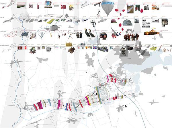 Landscape Diagram, Map Diagram, Cartography
