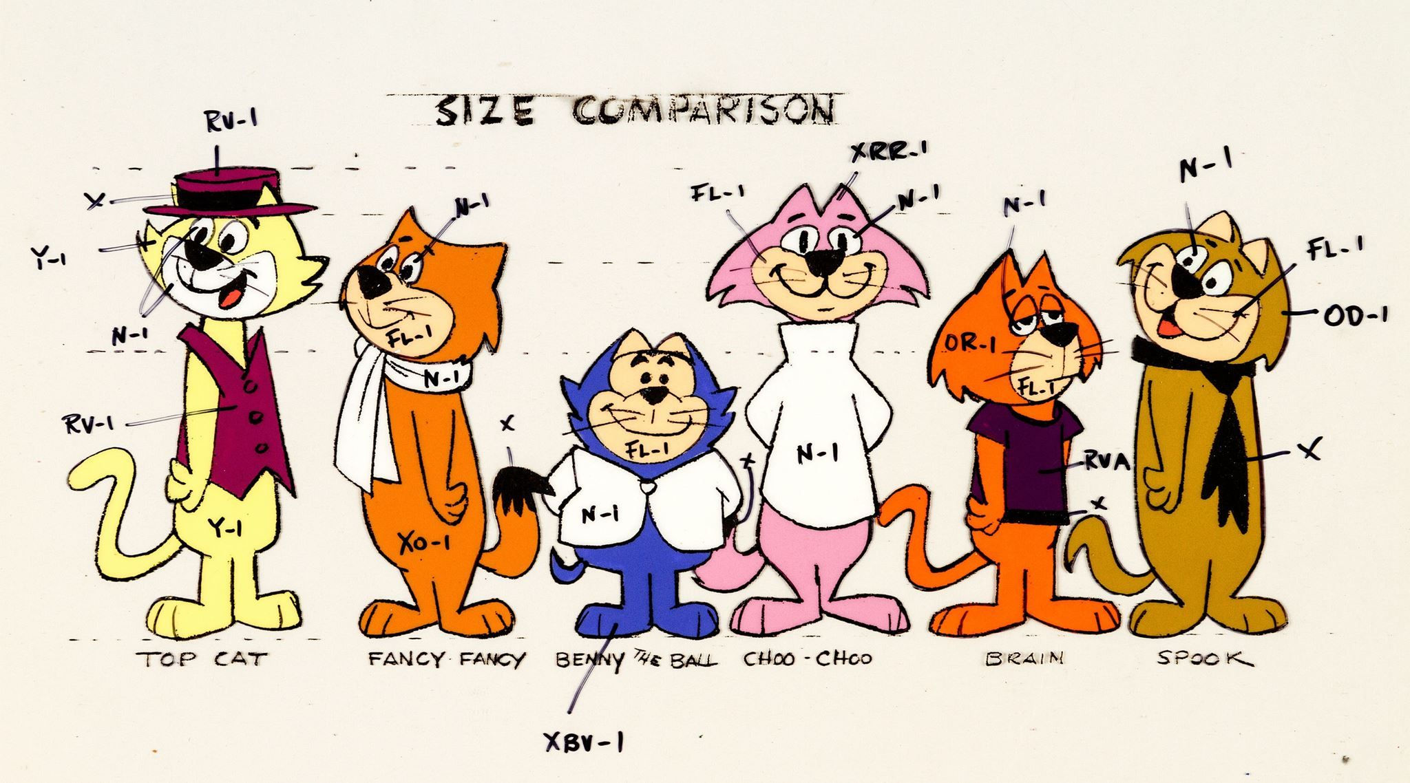 Top Cat Model Sheet   Cartoon sketches, Cartoon drawings ...