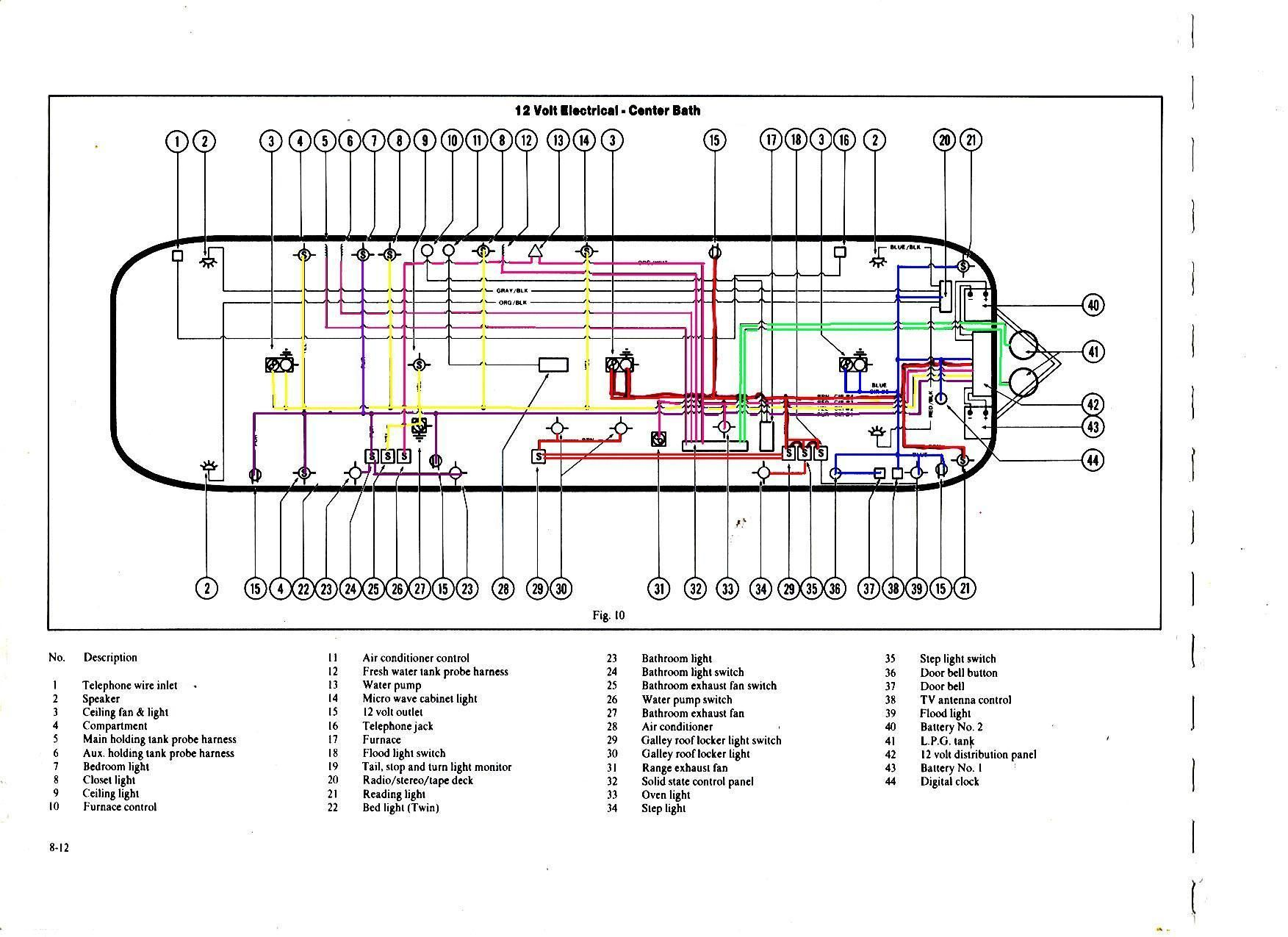 Electrical Diagrams Electrical Diagram Airstream Trailers Airstream Travel Trailers
