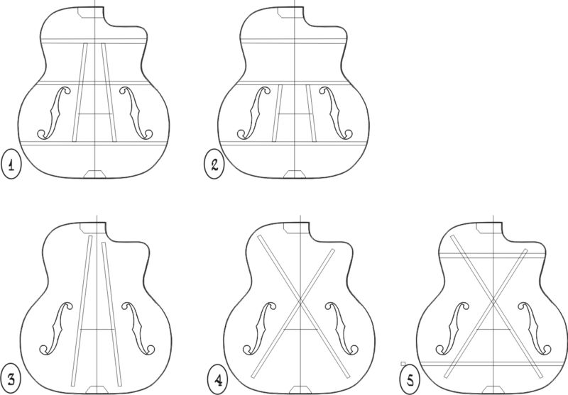 Gypsy F Hole Guitars Bracing - Vintage Gypsy Guitars - Busato ...