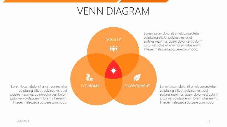 Venn Diagram Template Powerpoint Awesome Venn Diagram in ...