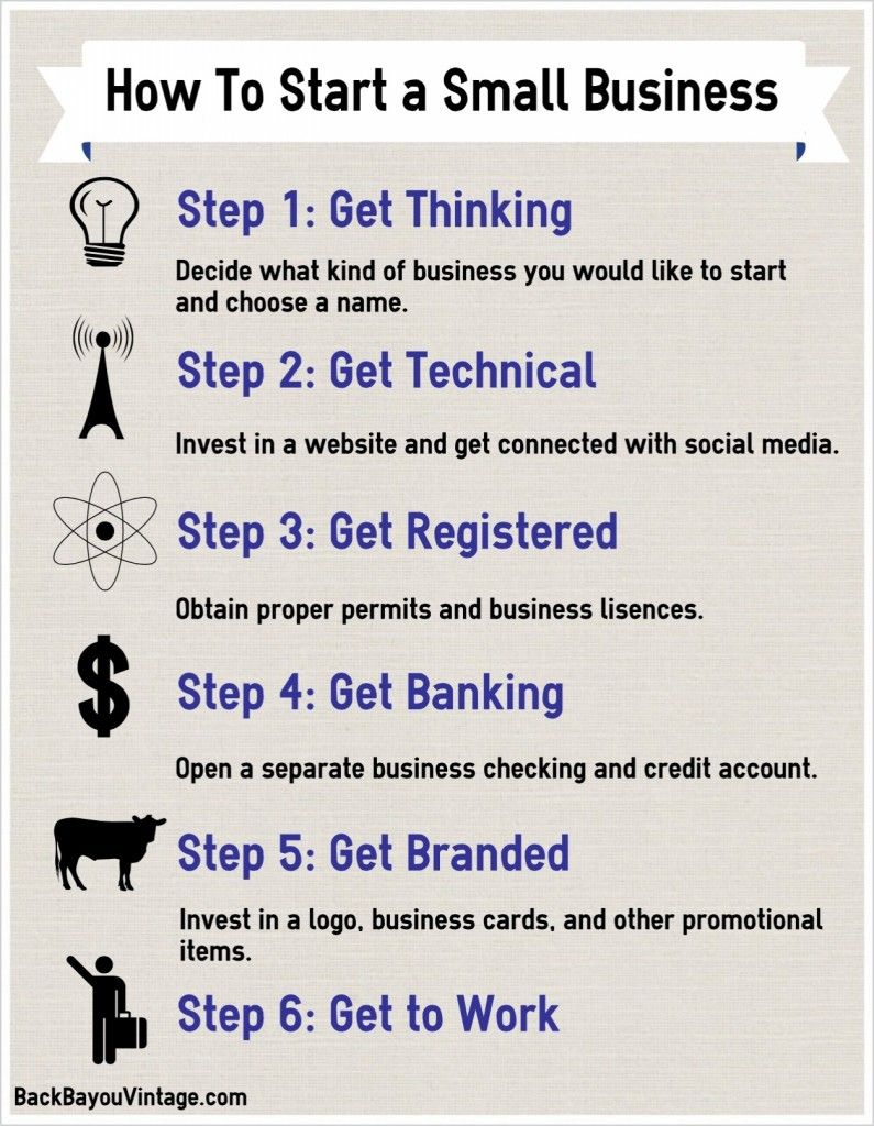How To Start A Small Business | Miss Diy | Pinterest | Business, Business  Planning And Entrepreneurship