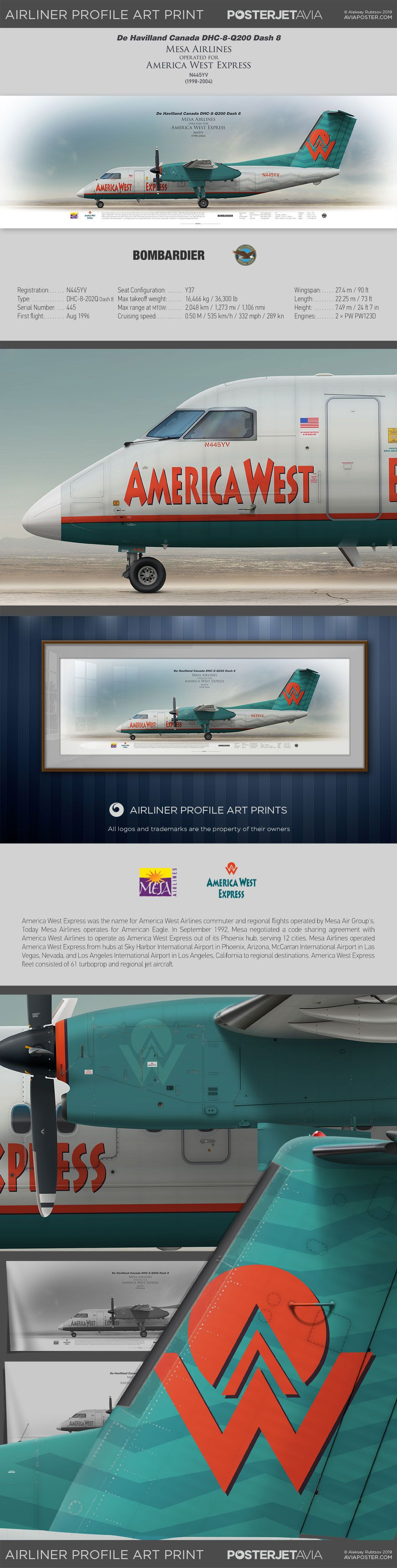 De Havilland Canada DHC-8-Q200 Dash 8 Mesa Airlines operated for America West Express (1998-2004) | Airliner Profile Art Prints | #posterjetavia #aviation #aviationlovers #airplanes #planes #avgeek #airlineposter #pilotlife #pilots #instaplane #worldofaviation #instaaviation #profileprints #aviationhistory #dash8 #dhc8