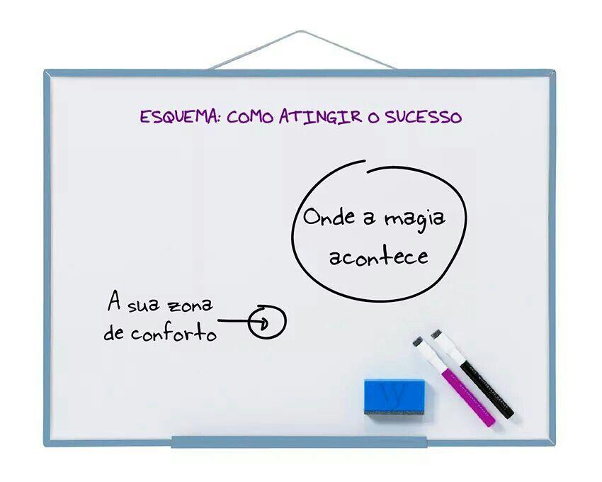 Sair da zona de conforto é o primeiro passo a caminho do sucesso. www.wecontent.pt