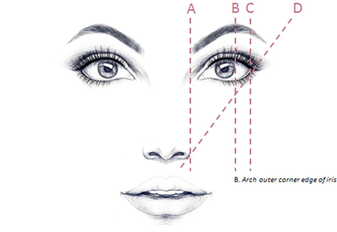 Image Result For Best Eyebrow Shape For Diamond Face Fleur Style
