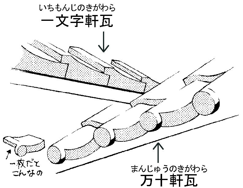 超級 背景講座 Maedaxの背景萌え 軒先の裏の描き方 京都