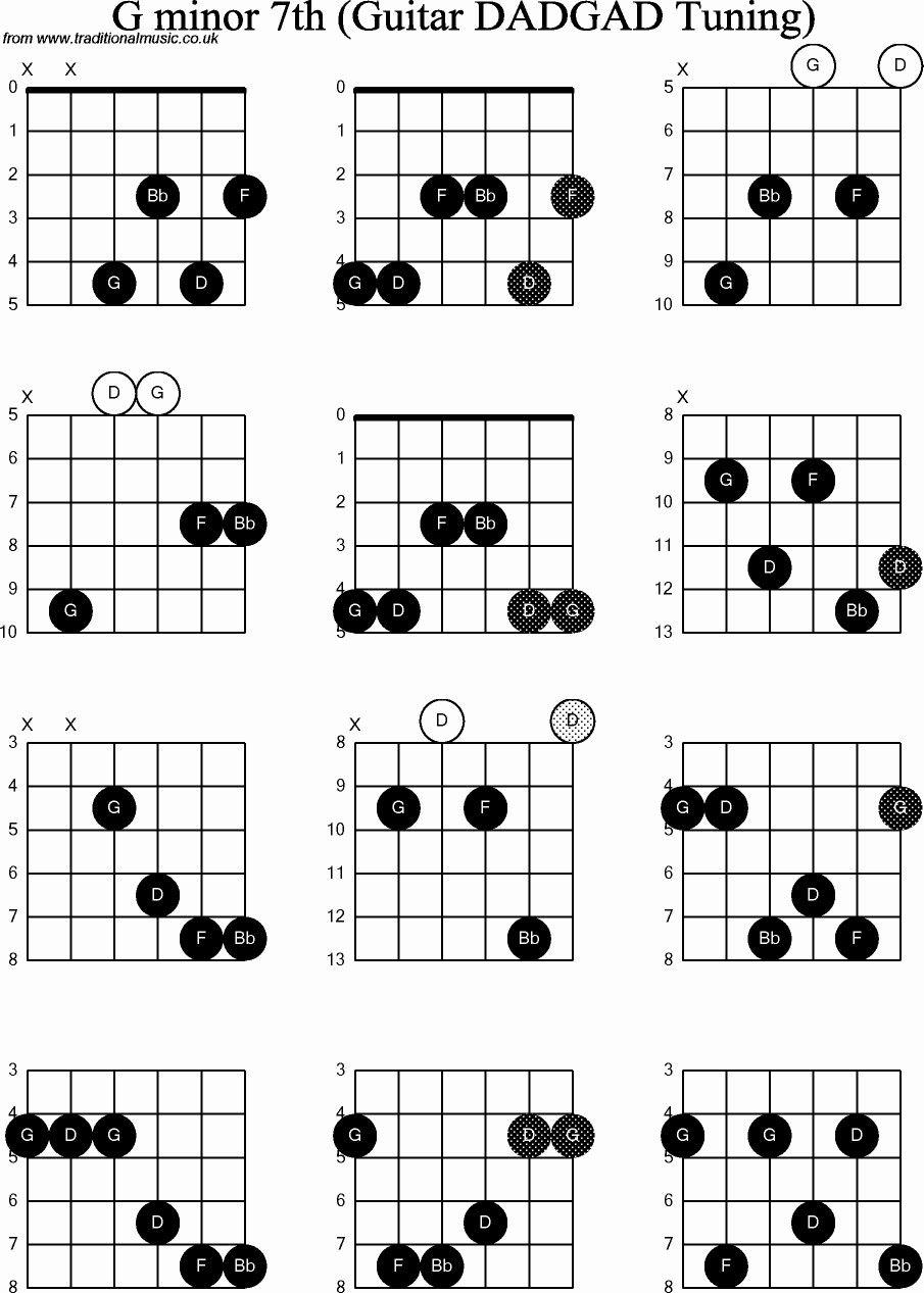 G Minor 15th Chords DADGAD   Guitar chord chart, Guitar chord ...
