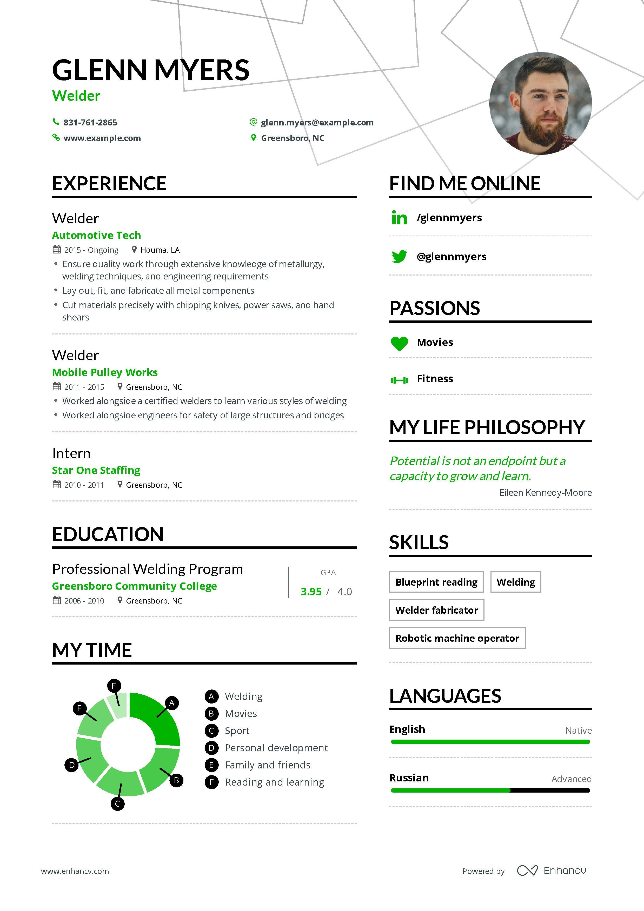 The ultimate 2019 guide for Welder resume examples. 200