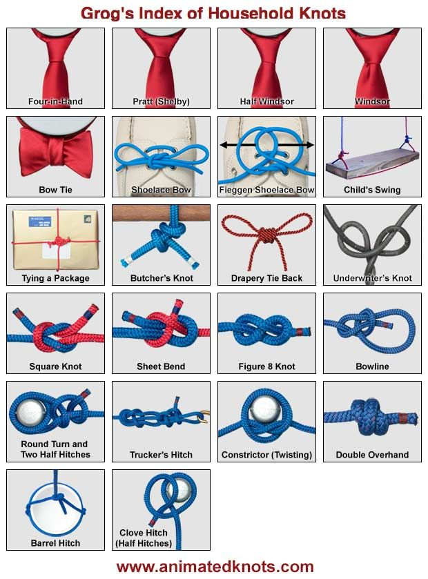 Pictures of common household knots the knot for 39 tying a for Common fishing knots
