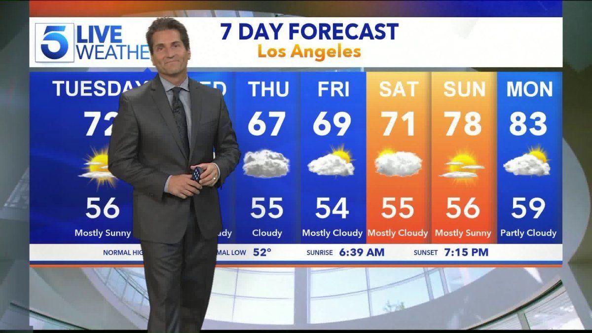 Tuesday Forecast Return To Average Temperatures Chance Of Rain Friday 7 Day Forecast Mostly Sunny Forecast