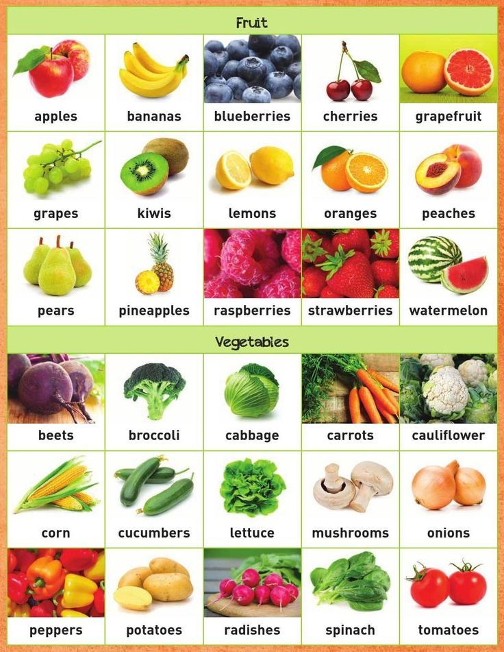 Vegetables Fruit, English resources, Food patterns