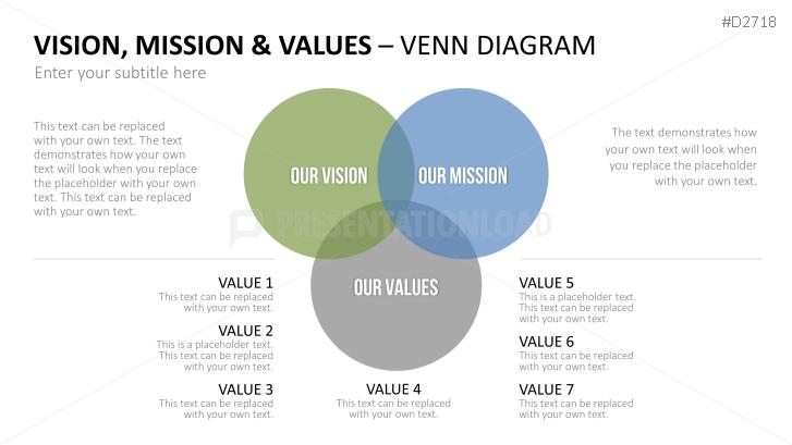 Vision mission statements powerpoint template vission mission vision mission statements powerpoint template toneelgroepblik Gallery
