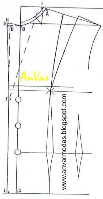 AnVar - Te enseño a coser: CRUCE Y SOLAPA PARA CHAQUETA | Tutoriales ...