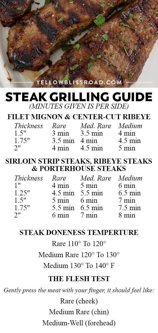 Grilled Steak Marinade #grillingrecipes