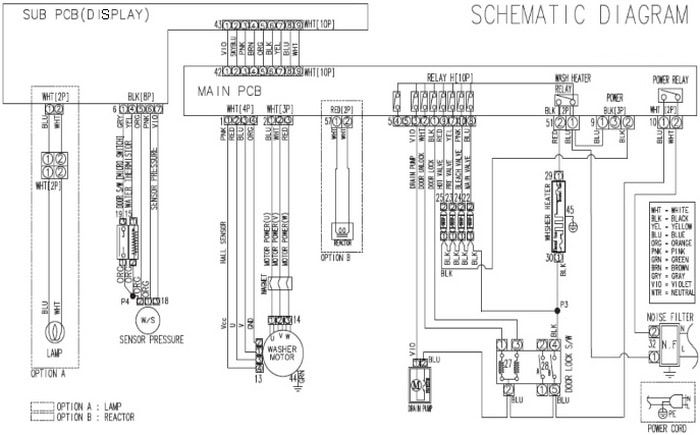 samsung washing machine circuit diagram