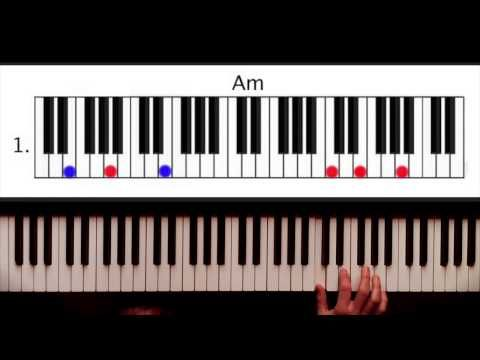 Still Dre How A Simple Pattern Turned Two Chords Into A Classic