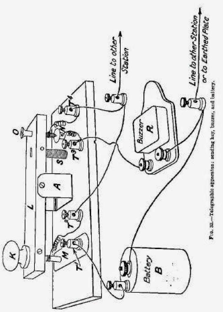 Telegraph Circuit Diagram As Well Samuel Morse Telegraph Diagram