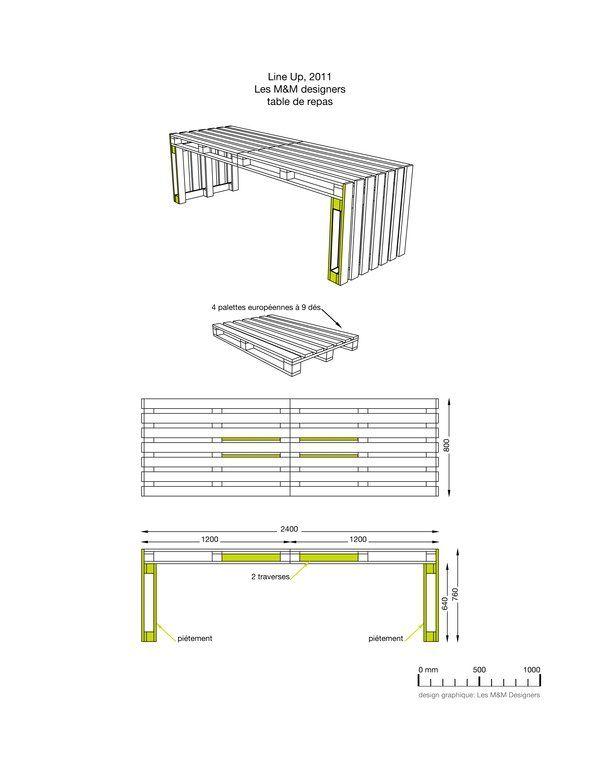 Meubles en palettes de bois idées déco et design | Mobilier ...