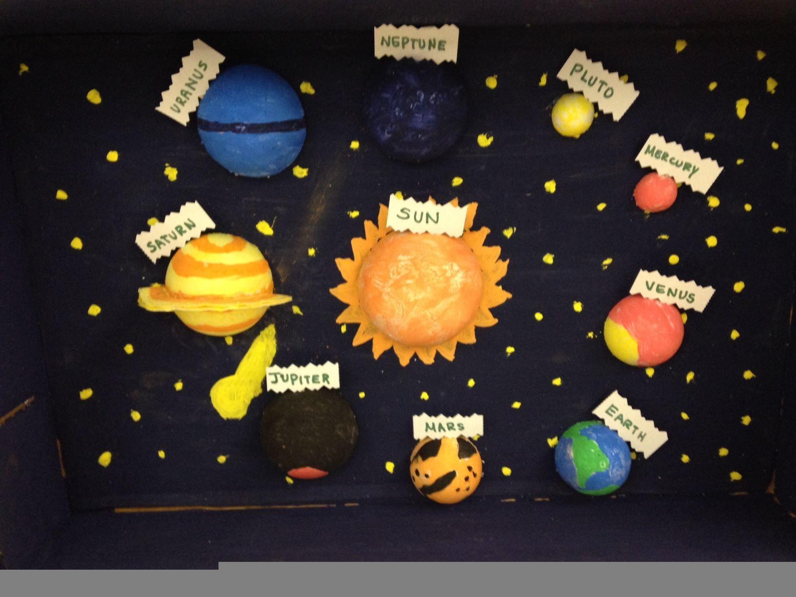 Solar System Informational Explanatory Writing Blog Post