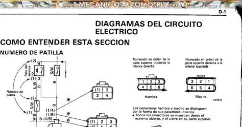 Diagramas de mecanica automotriz download wiring diagrams manual mecanica automotriz diagramas circuito electrico pdf rh pinterest co uk diagramas para mecanica automotriz diagrama de ishikawa de mecanica ccuart Image collections