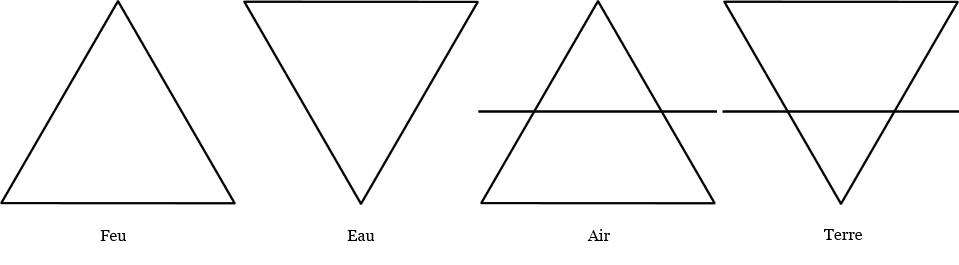 Symboles aristote 4 l ments feu eau air terre pimp my body pinterest l ment feu - Tatouage oeil signification ...